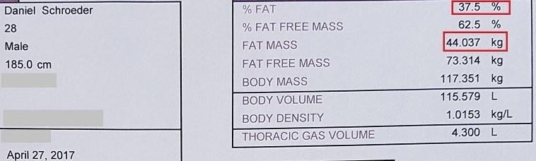 körperfettanalyse